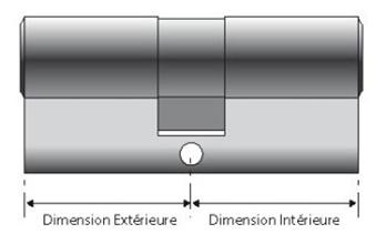 mesurer un cylindre